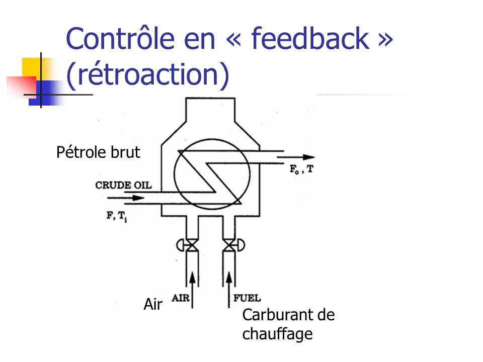 Contrôle en « feedback » (rétroaction) Carburant de chauffage Pétrole brut Air