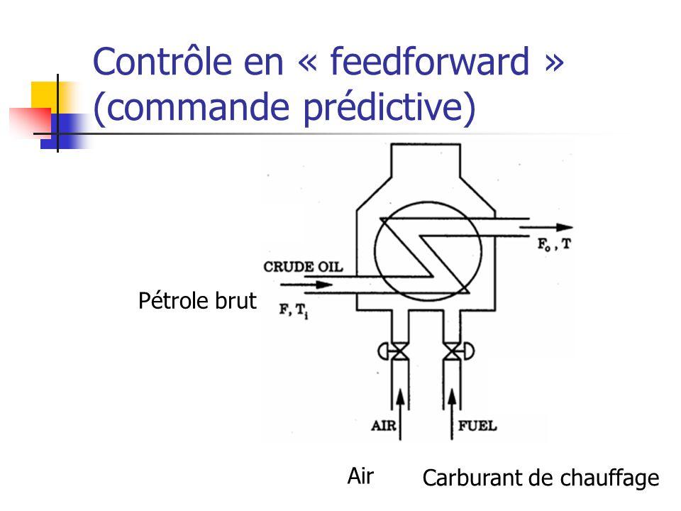 Contrôle en « feedforward » (commande prédictive) Pétrole brut Air Carburant de chauffage