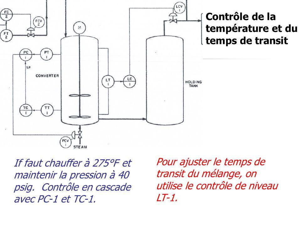 Contrôle de la température et du temps de transit If faut chauffer à 275°F et maintenir la pression à 40 psig. Contrôle en cascade avec PC-1 et TC-1.