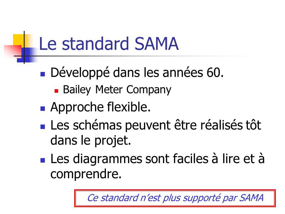 Le standard SAMA Développé dans les années 60. Bailey Meter Company Approche flexible. Les schémas peuvent être réalisés tôt dans le projet. Les diagr