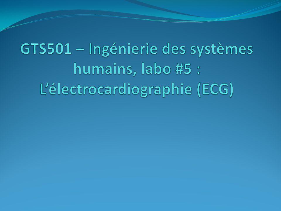 Cœur - ECG http://optics.org/objects/news/7/11/6/ pacemaker1.jpg http://blog.lib.umn.edu/khamd002/archit ecture/pacemaker.jpg