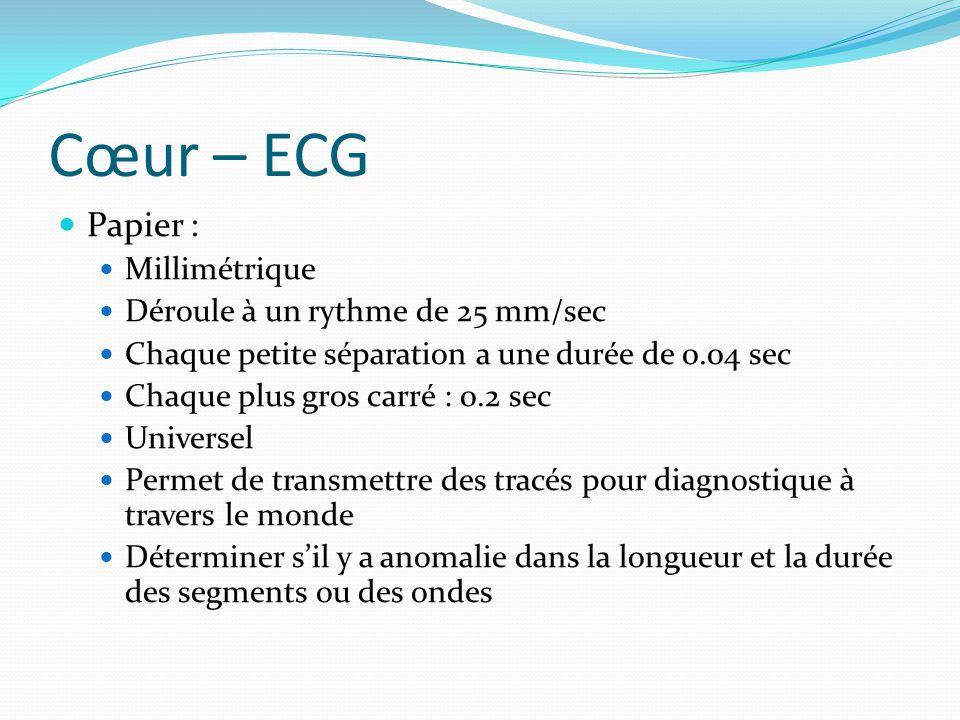 Cœur – ECG Papier : Millimétrique Déroule à un rythme de 25 mm/sec Chaque petite séparation a une durée de 0.04 sec Chaque plus gros carré : 0.2 sec U