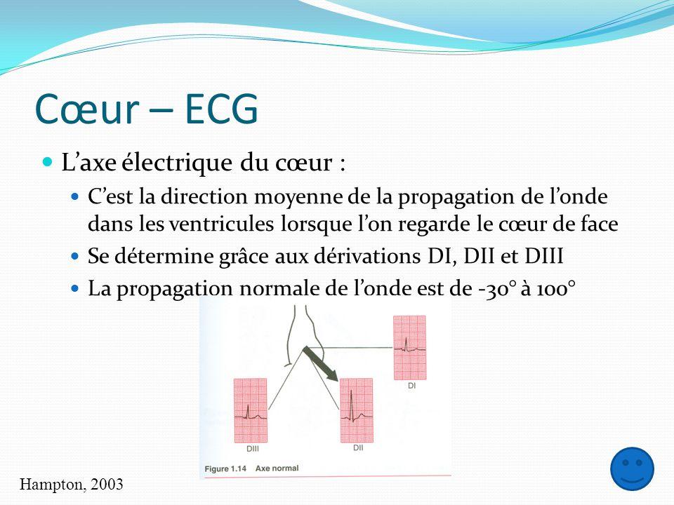 Cœur – ECG Laxe électrique du cœur : Cest la direction moyenne de la propagation de londe dans les ventricules lorsque lon regarde le cœur de face Se