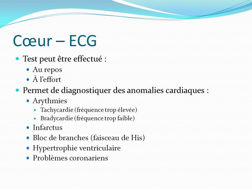 Cœur – ECG Test peut être effectué : Au repos À leffort Permet de diagnostiquer des anomalies cardiaques : Arythmies Tachycardie (fréquence trop élevé