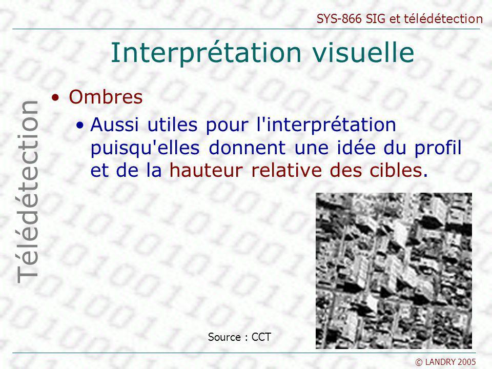 SYS-866 SIG et télédétection © LANDRY 2005 Interprétation visuelle Ombres Aussi utiles pour l'interprétation puisqu'elles donnent une idée du profil e