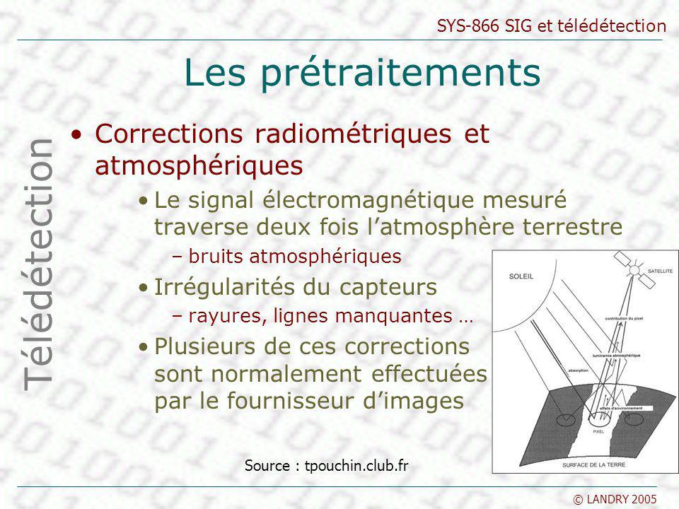 SYS-866 SIG et télédétection © LANDRY 2005 Les prétraitements Corrections radiométriques et atmosphériques Le signal électromagnétique mesuré traverse