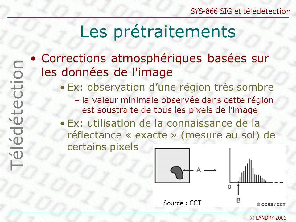 SYS-866 SIG et télédétection © LANDRY 2005 Les prétraitements Corrections atmosphériques basées sur les données de l'image Ex: observation dune région