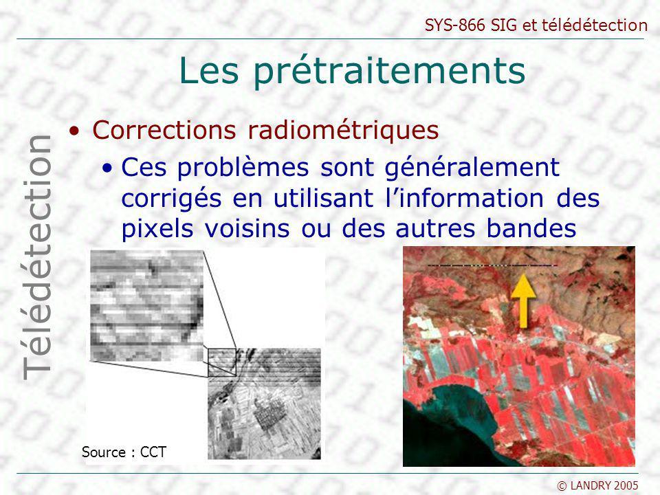 SYS-866 SIG et télédétection © LANDRY 2005 Les prétraitements Corrections radiométriques Ces problèmes sont généralement corrigés en utilisant linform