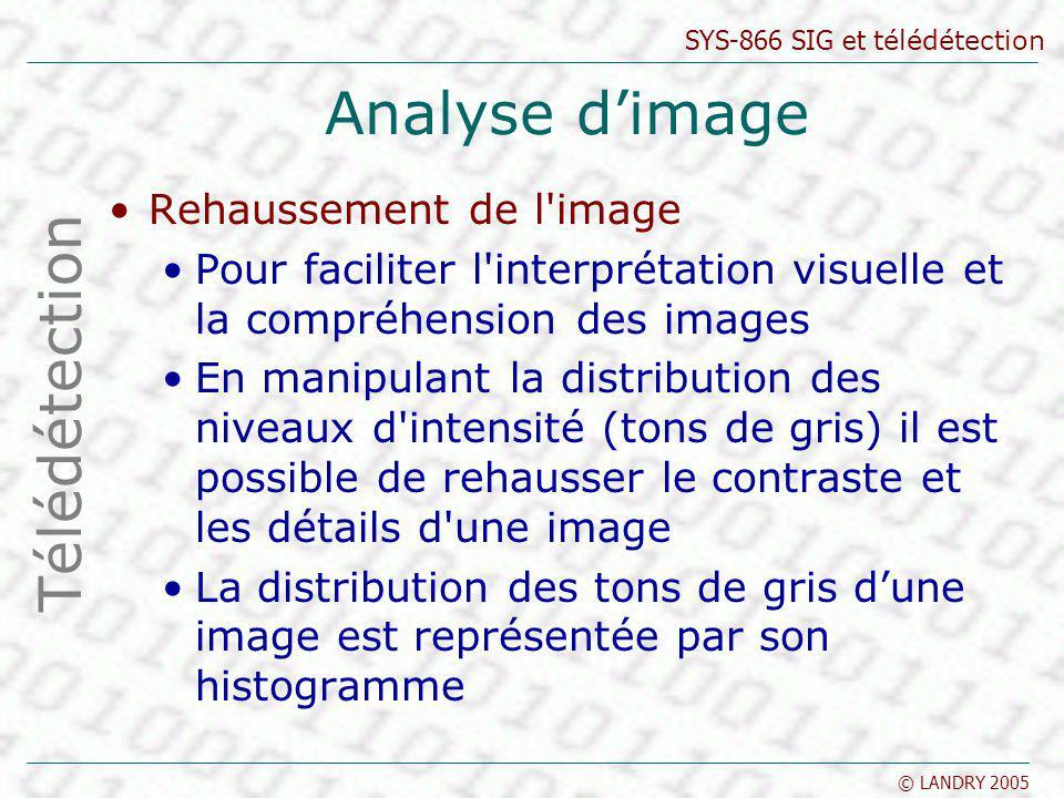 SYS-866 SIG et télédétection © LANDRY 2005 Analyse dimage Rehaussement de l'image Pour faciliter l'interprétation visuelle et la compréhension des ima
