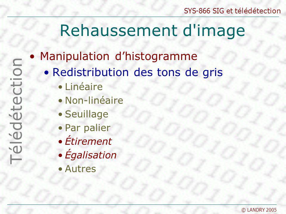 SYS-866 SIG et télédétection © LANDRY 2005 Rehaussement d'image Manipulation dhistogramme Redistribution des tons de gris Linéaire Non-linéaire Seuill