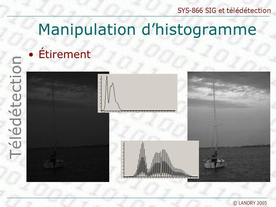 SYS-866 SIG et télédétection © LANDRY 2005 Manipulation dhistogramme Étirement Télédétection