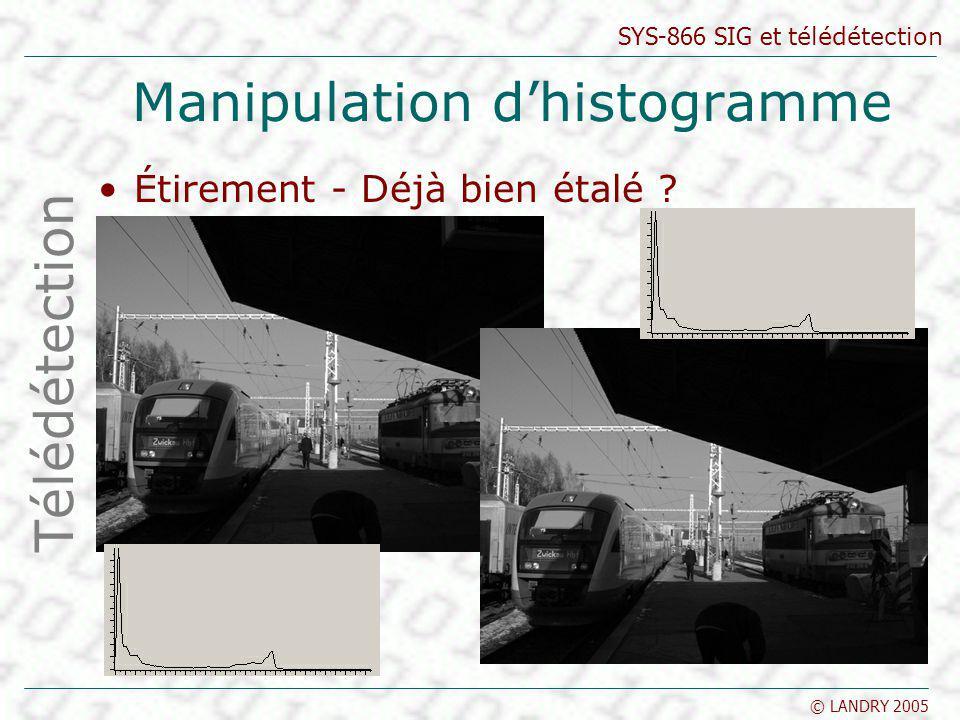 SYS-866 SIG et télédétection © LANDRY 2005 Manipulation dhistogramme Étirement - Déjà bien étalé ? Télédétection