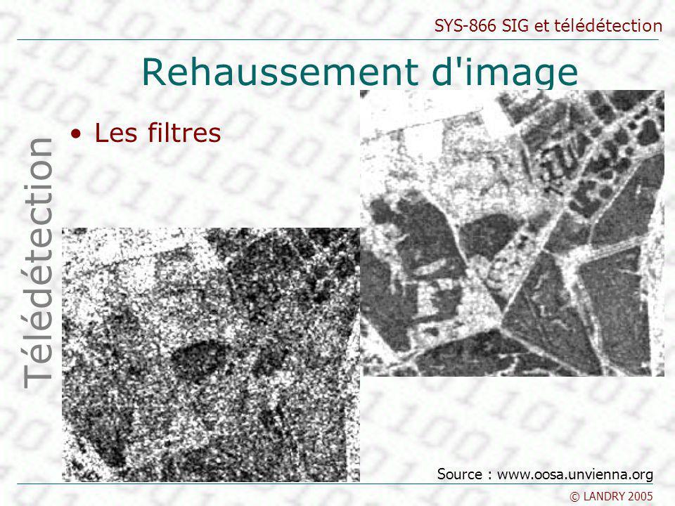 SYS-866 SIG et télédétection © LANDRY 2005 Rehaussement d'image Les filtres Télédétection Source : www.oosa.unvienna.org