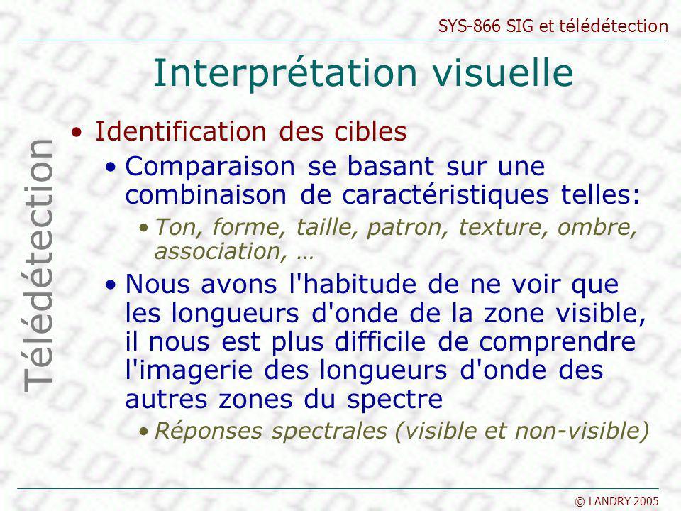 SYS-866 SIG et télédétection © LANDRY 2005 Interprétation visuelle Identification des cibles Comparaison se basant sur une combinaison de caractéristi