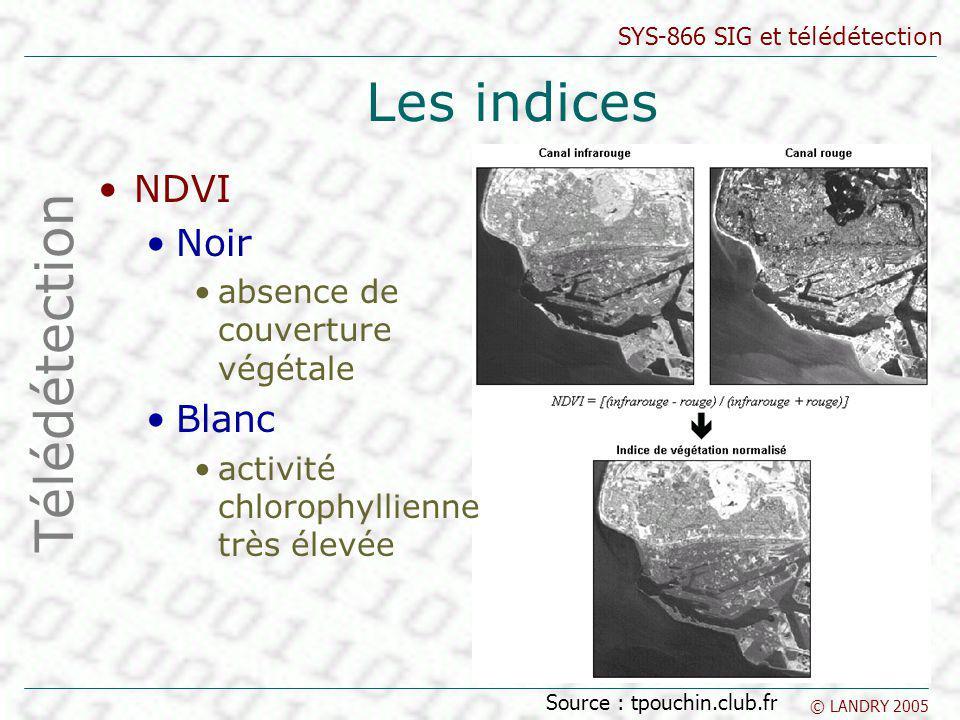 SYS-866 SIG et télédétection © LANDRY 2005 Les indices NDVI Noir absence de couverture végétale Blanc activité chlorophyllienne très élevée Télédétect