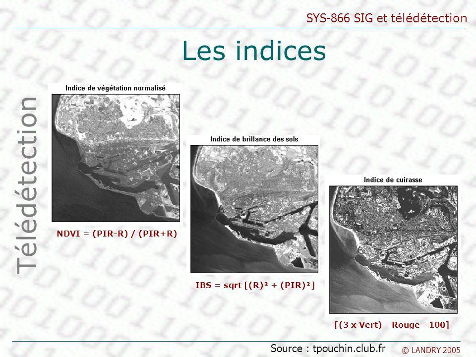 SYS-866 SIG et télédétection © LANDRY 2005 Les indices Télédétection NDVI = (PIR-R) / (PIR+R) IBS = sqrt [(R)² + (PIR)²] [(3 x Vert) - Rouge - 100] So
