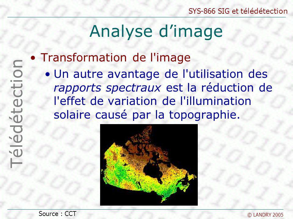 SYS-866 SIG et télédétection © LANDRY 2005 Analyse dimage Transformation de l'image Un autre avantage de l'utilisation des rapports spectraux est la r