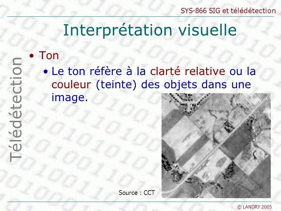 SYS-866 SIG et télédétection © LANDRY 2005 Interprétation visuelle Ton Le ton réfère à la clarté relative ou la couleur (teinte) des objets dans une i