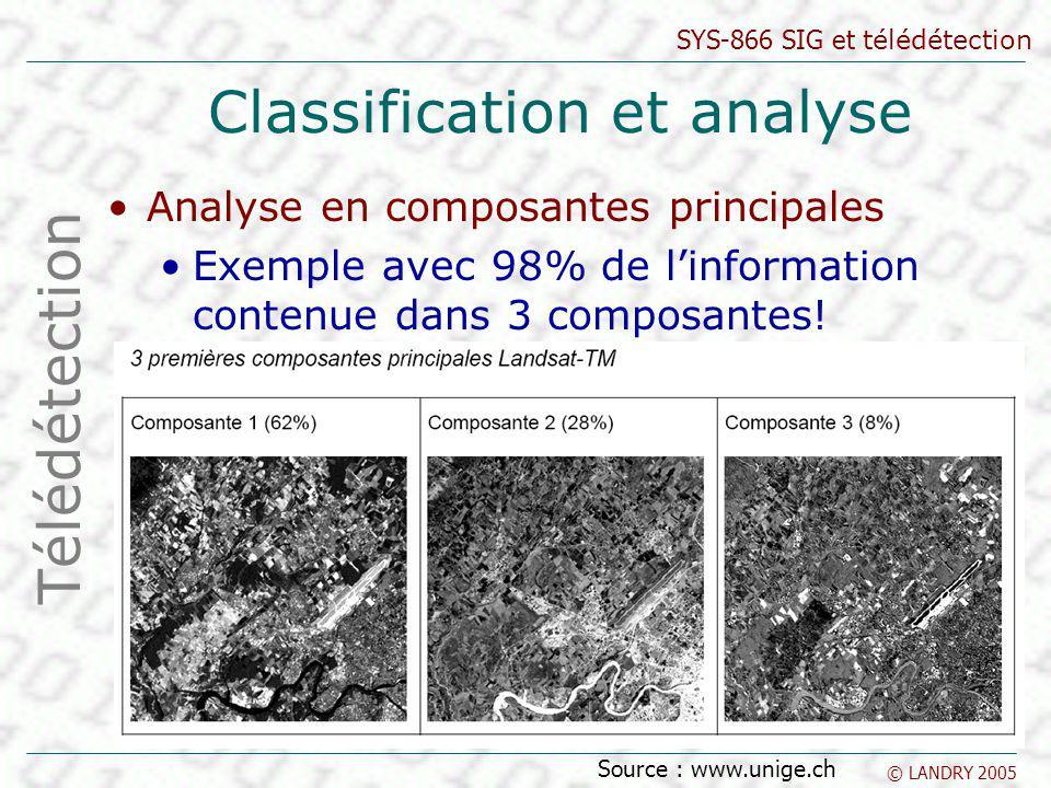 SYS-866 SIG et télédétection © LANDRY 2005 Classification et analyse Analyse en composantes principales Exemple avec 98% de linformation contenue dans