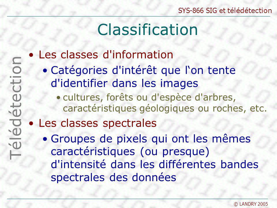 SYS-866 SIG et télédétection © LANDRY 2005 Classification Les classes d'information Catégories d'intérêt que lon tente d'identifier dans les images cu