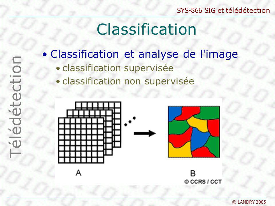 SYS-866 SIG et télédétection © LANDRY 2005 Classification Classification et analyse de l image classification supervisée classification non supervisée Télédétection