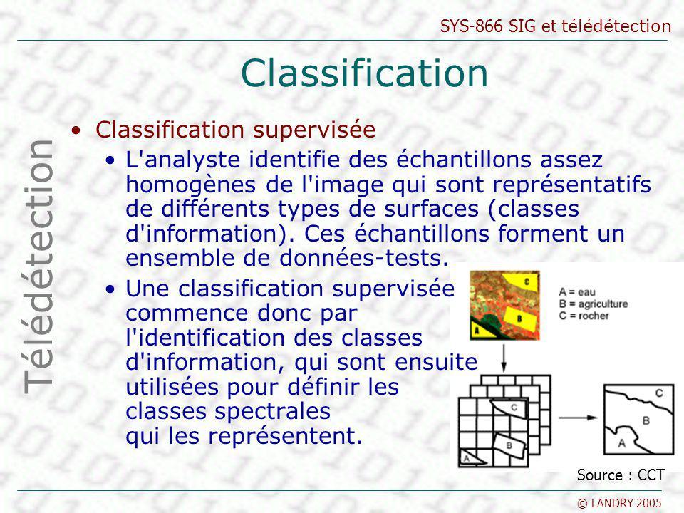 SYS-866 SIG et télédétection © LANDRY 2005 Classification Classification supervisée L'analyste identifie des échantillons assez homogènes de l'image q