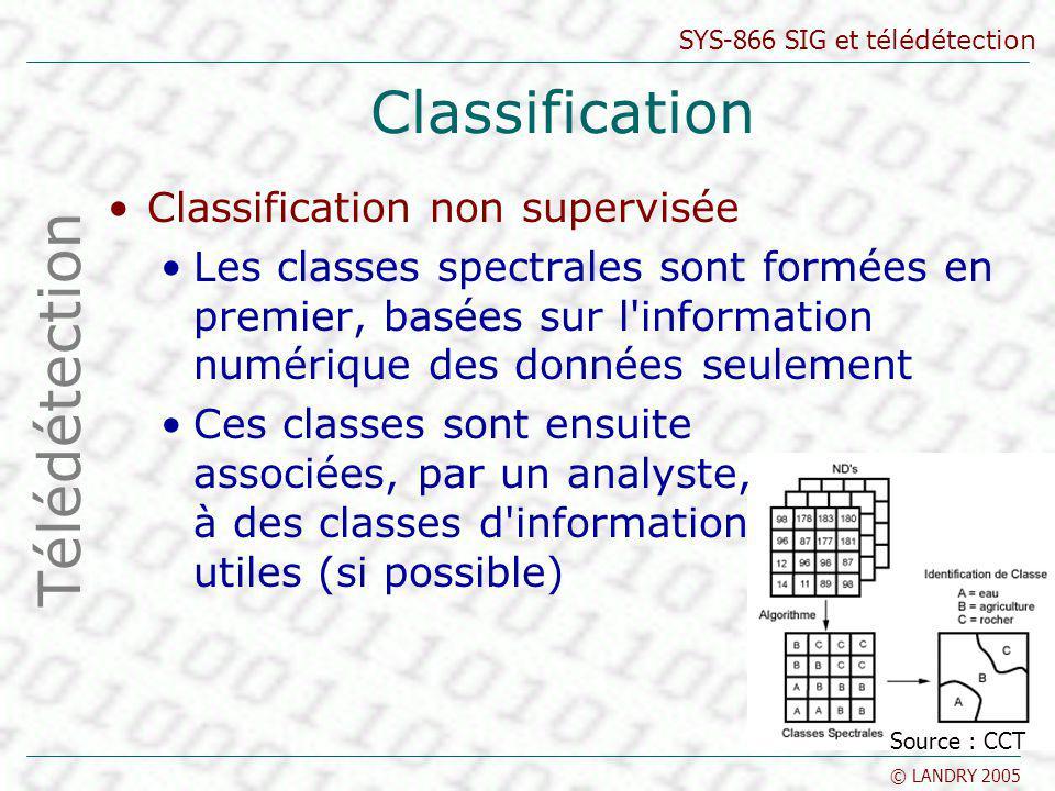 SYS-866 SIG et télédétection © LANDRY 2005 Classification Classification non supervisée Les classes spectrales sont formées en premier, basées sur l'i