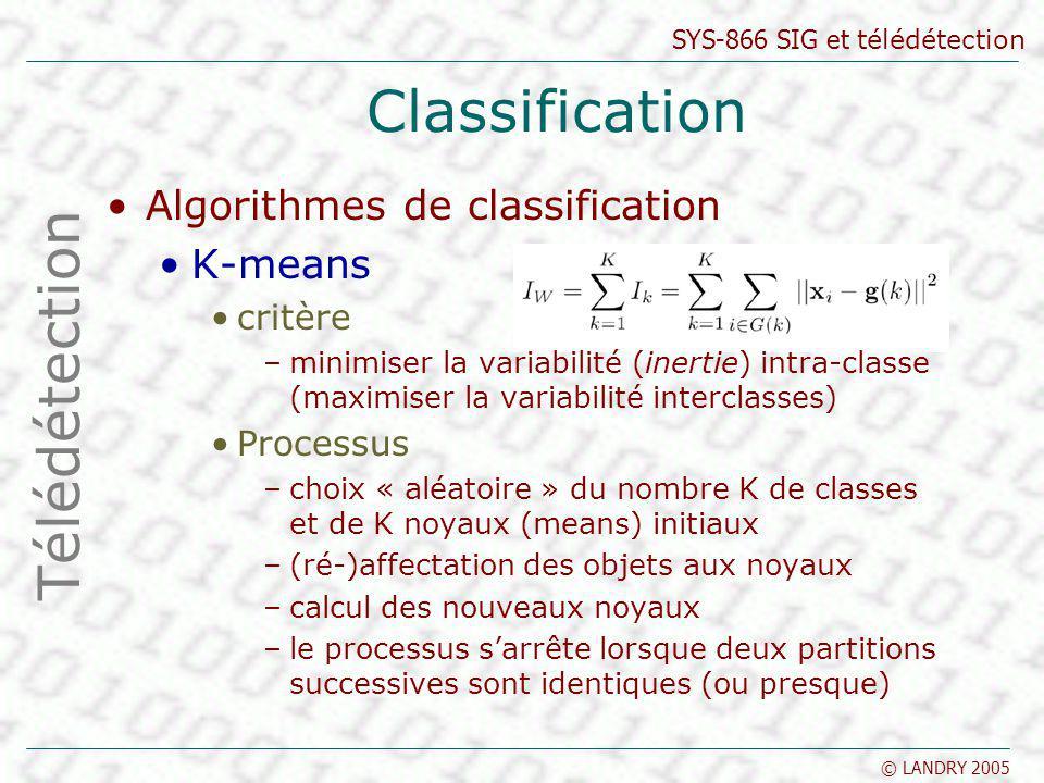 SYS-866 SIG et télédétection © LANDRY 2005 Classification Algorithmes de classification K-means critère –minimiser la variabilité (inertie) intra-clas