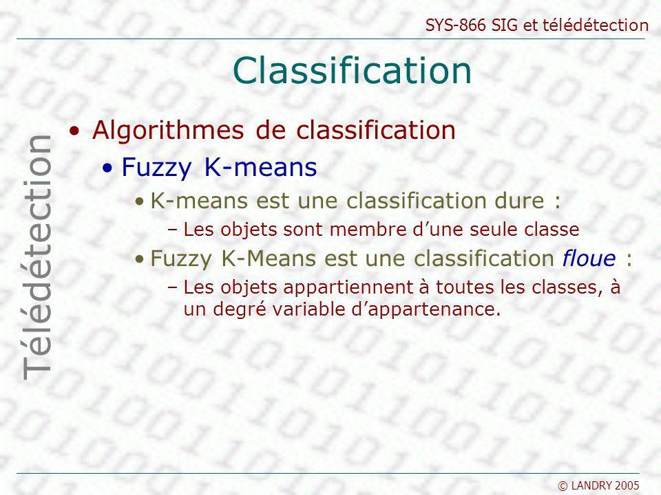 SYS-866 SIG et télédétection © LANDRY 2005 Classification Algorithmes de classification Fuzzy K-means K-means est une classification dure : –Les objet
