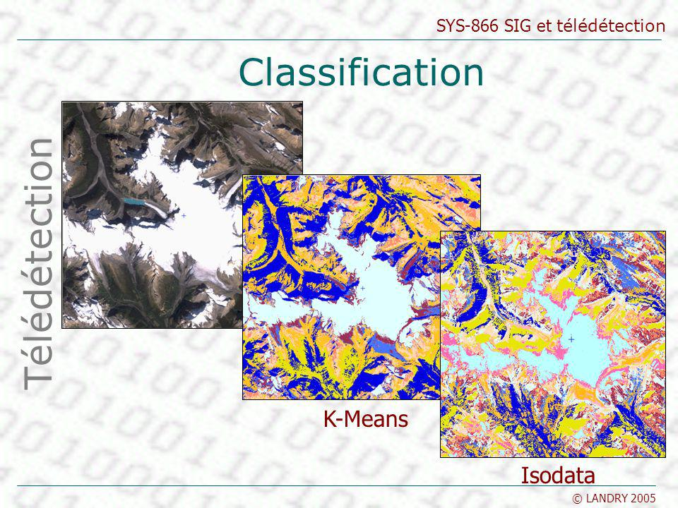 SYS-866 SIG et télédétection © LANDRY 2005 Classification Télédétection K-Means Isodata