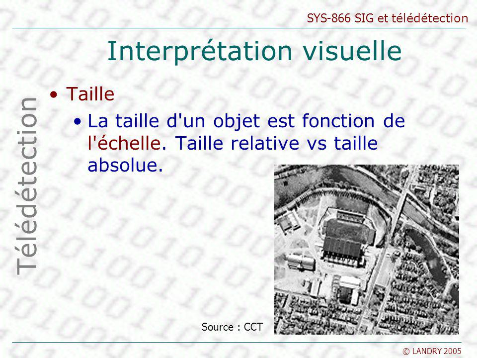 SYS-866 SIG et télédétection © LANDRY 2005 Les prétraitements Corrections atmosphériques basées sur les données de l image Ex: observation dune région très sombre –la valeur minimale observée dans cette région est soustraite de tous les pixels de limage Ex: utilisation de la connaissance de la réflectance « exacte » (mesure au sol) de certains pixels Télédétection Source : CCT
