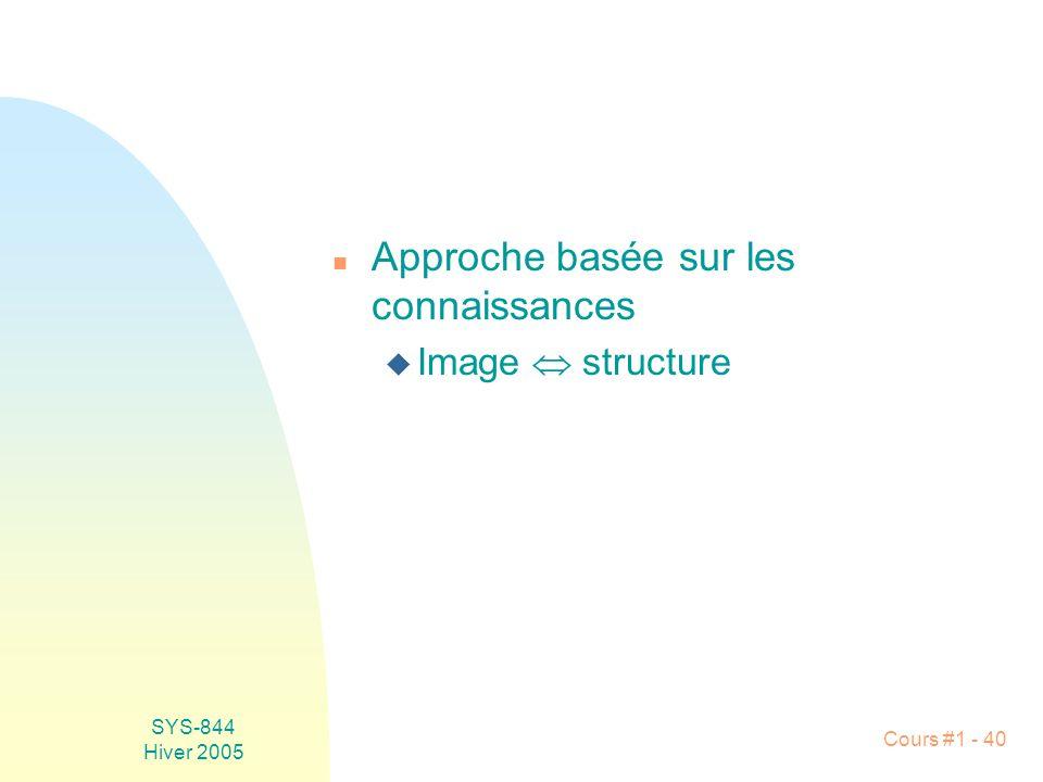 SYS-844 Hiver 2005 Cours #1 - 40 n Approche basée sur les connaissances u Image structure