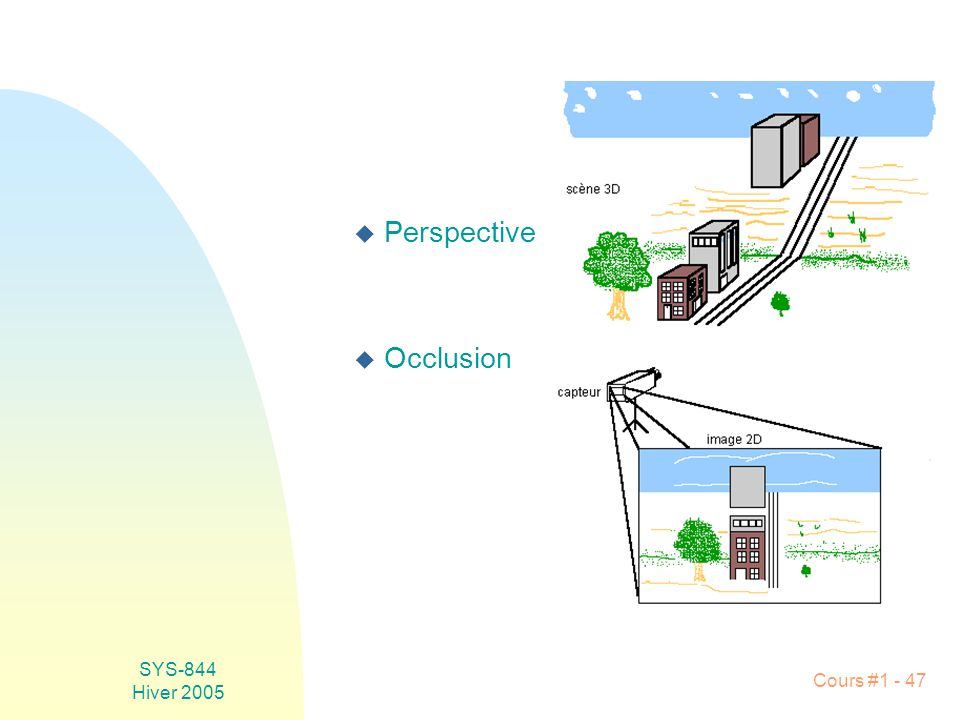 SYS-844 Hiver 2005 Cours #1 - 47 u Perspective u Occlusion