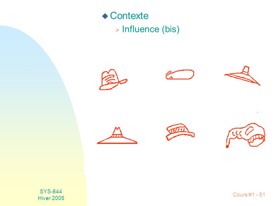 SYS-844 Hiver 2005 Cours #1 - 51 u Contexte Influence (bis)