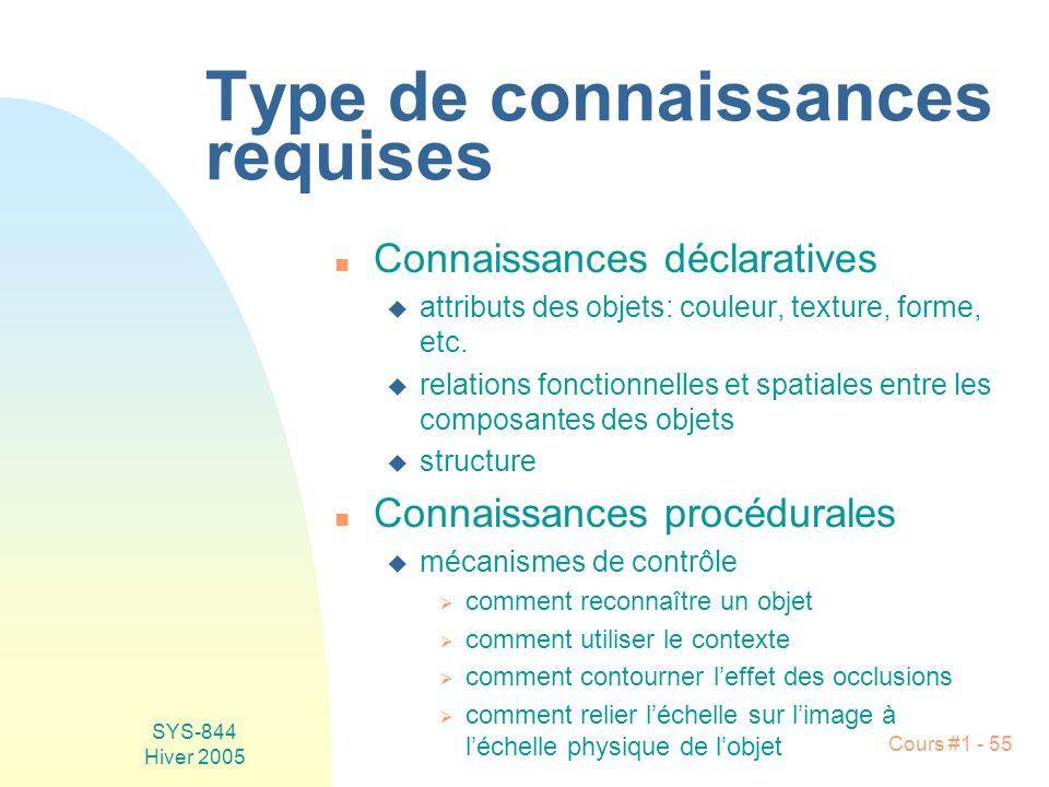 SYS-844 Hiver 2005 Cours #1 - 55 Type de connaissances requises n Connaissances déclaratives u attributs des objets: couleur, texture, forme, etc.