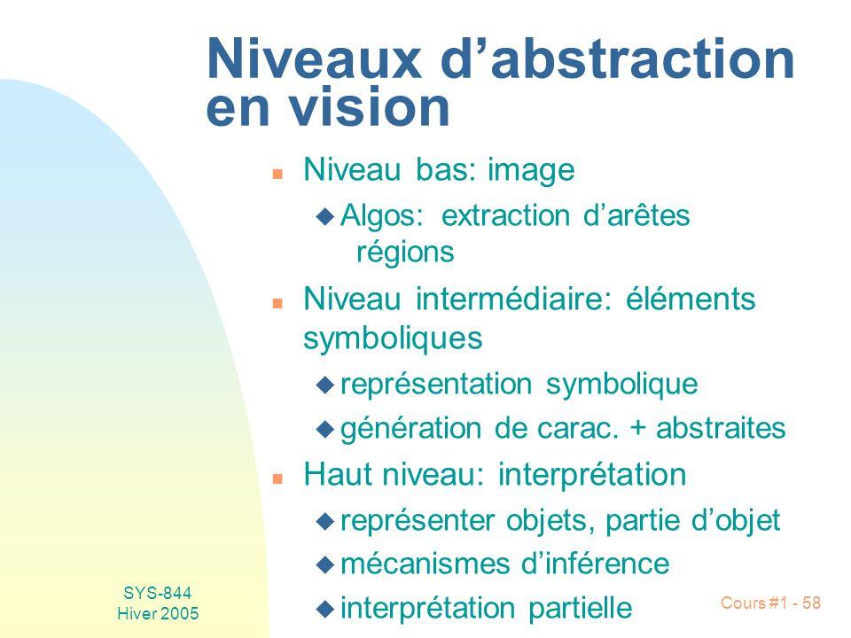 SYS-844 Hiver 2005 Cours #1 - 58 Niveaux dabstraction en vision n Niveau bas: image u Algos:extraction darêtes régions n Niveau intermédiaire: éléments symboliques u représentation symbolique u génération de carac.