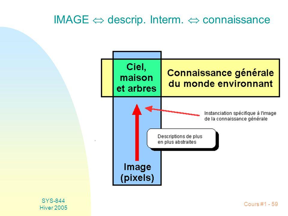 SYS-844 Hiver 2005 Cours #1 - 59 IMAGE descrip. Interm. connaissance