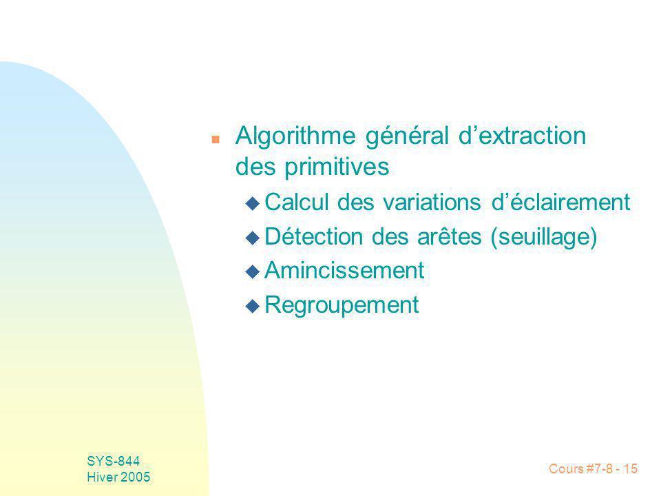 Cours #7-8 - 15 SYS-844 Hiver 2005 n Algorithme général dextraction des primitives u Calcul des variations déclairement u Détection des arêtes (seuillage) u Amincissement u Regroupement