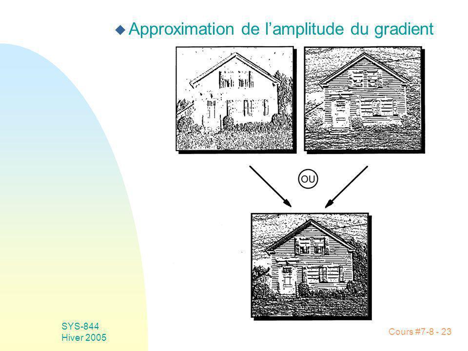 Cours #7-8 - 23 SYS-844 Hiver 2005 u Approximation de lamplitude du gradient