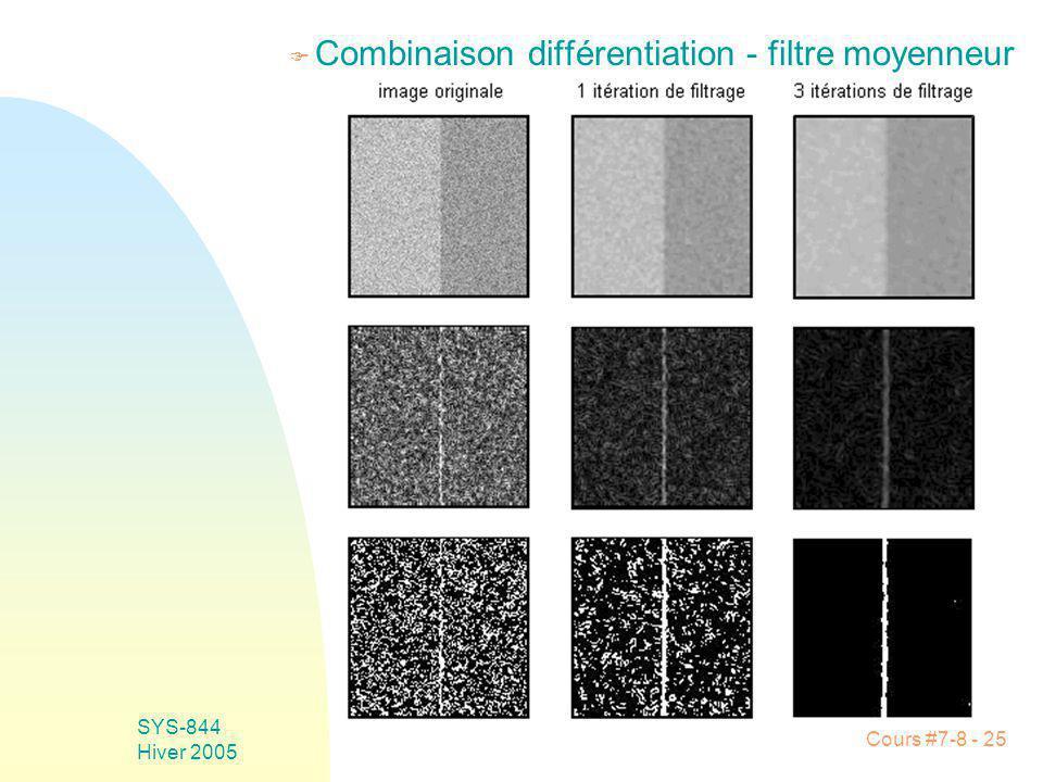 Cours #7-8 - 25 SYS-844 Hiver 2005 F Combinaison différentiation - filtre moyenneur
