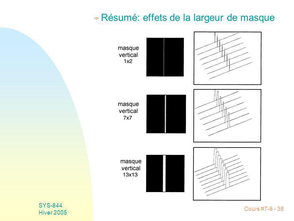 Cours #7-8 - 38 SYS-844 Hiver 2005 F Résumé: effets de la largeur de masque
