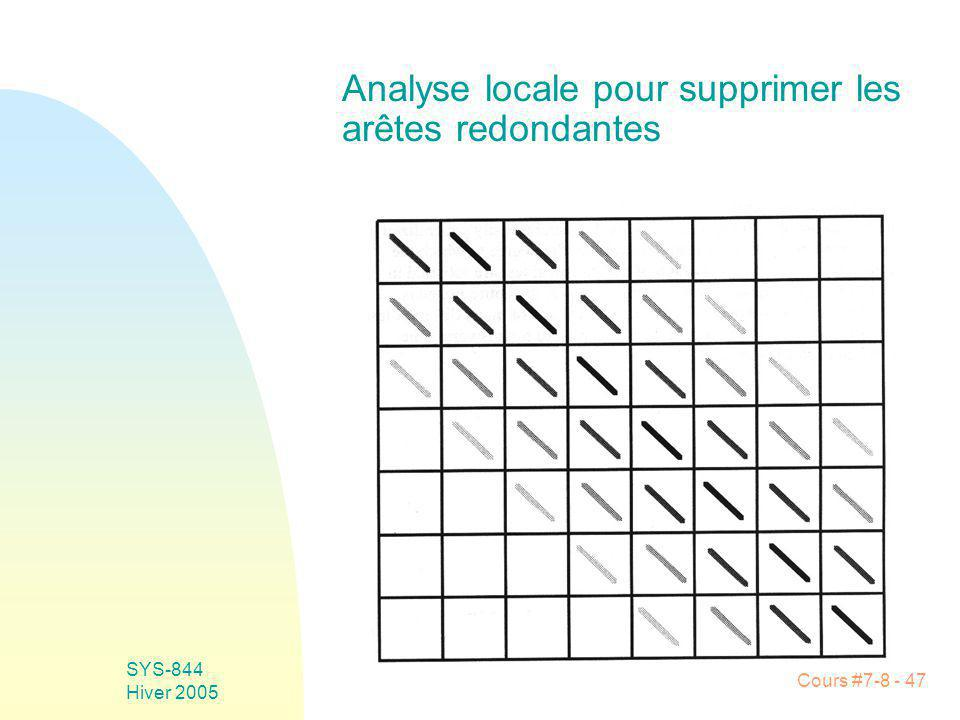 Cours #7-8 - 47 SYS-844 Hiver 2005 Analyse locale pour supprimer les arêtes redondantes