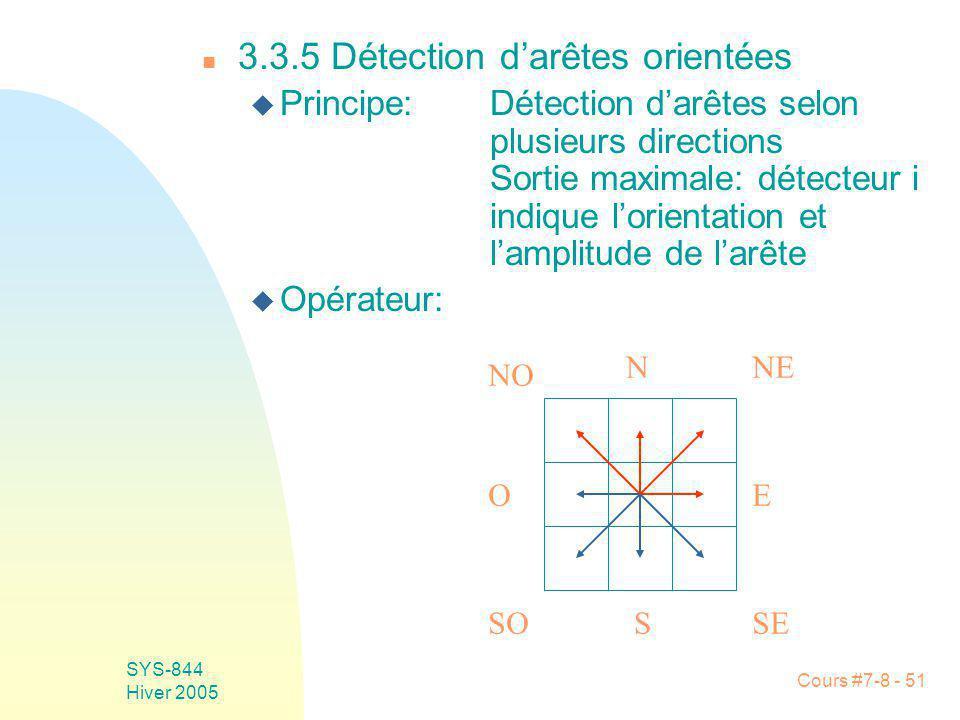 Cours #7-8 - 51 SYS-844 Hiver 2005 n 3.3.5 Détection darêtes orientées u Principe:Détection darêtes selon plusieurs directions Sortie maximale: détecteur i indique lorientation et lamplitude de larête u Opérateur: NO O SOSSE E NEN