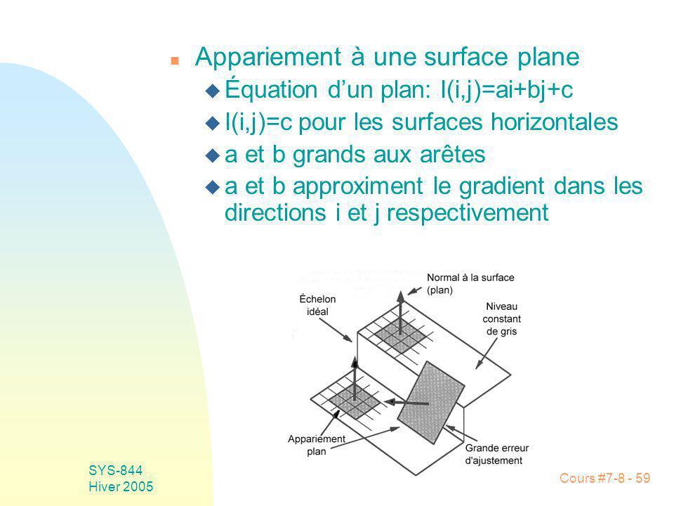 Cours #7-8 - 59 SYS-844 Hiver 2005 n Appariement à une surface plane u Équation dun plan: I(i,j)=ai+bj+c u I(i,j)=c pour les surfaces horizontales u a et b grands aux arêtes u a et b approximent le gradient dans les directions i et j respectivement