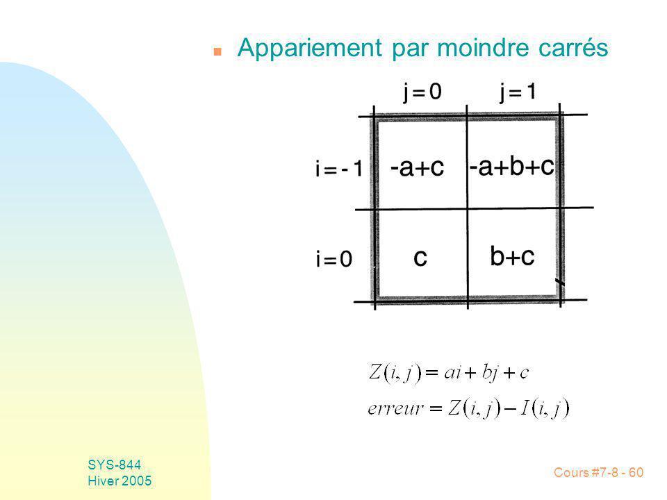 Cours #7-8 - 60 SYS-844 Hiver 2005 n Appariement par moindre carrés