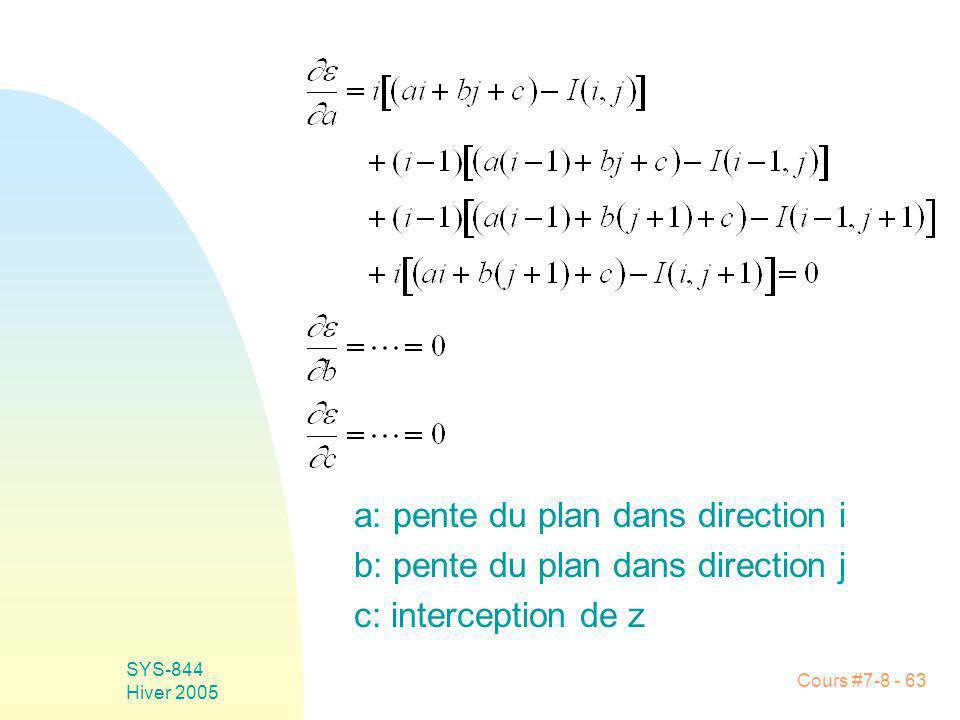 Cours #7-8 - 63 SYS-844 Hiver 2005 a: pente du plan dans direction i b: pente du plan dans direction j c: interception de z