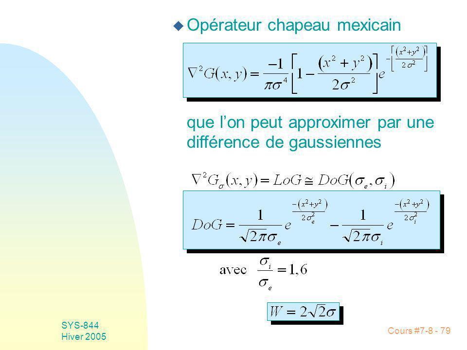 Cours #7-8 - 79 SYS-844 Hiver 2005 u Opérateur chapeau mexicain que lon peut approximer par une différence de gaussiennes