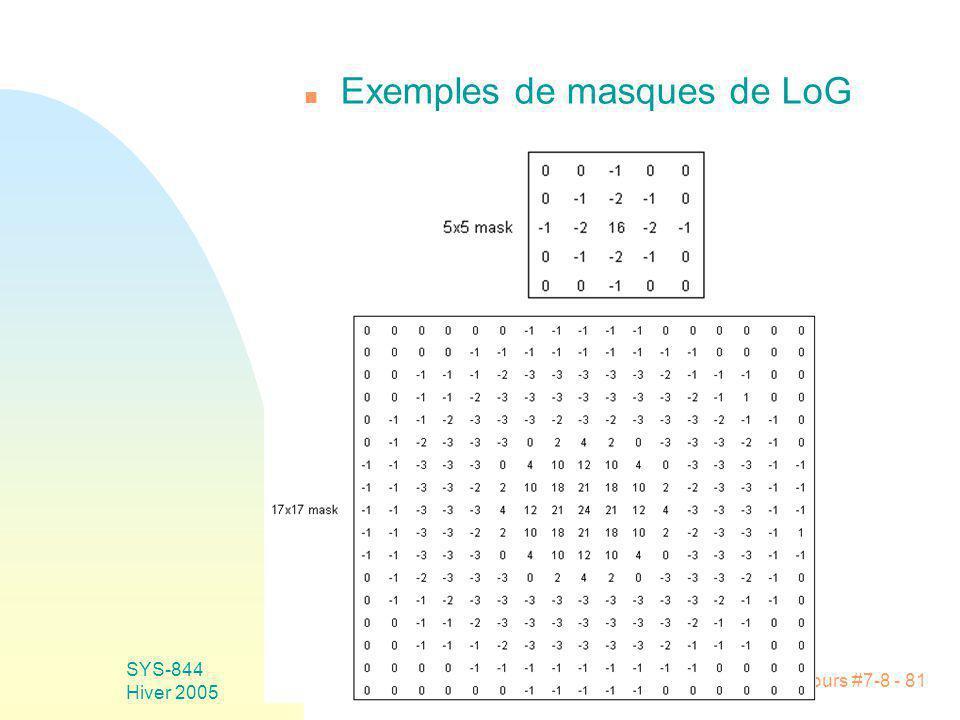 Cours #7-8 - 81 SYS-844 Hiver 2005 n Exemples de masques de LoG