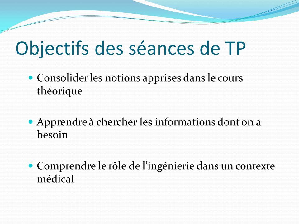 Objectifs des séances de TP Consolider les notions apprises dans le cours théorique Apprendre à chercher les informations dont on a besoin Comprendre