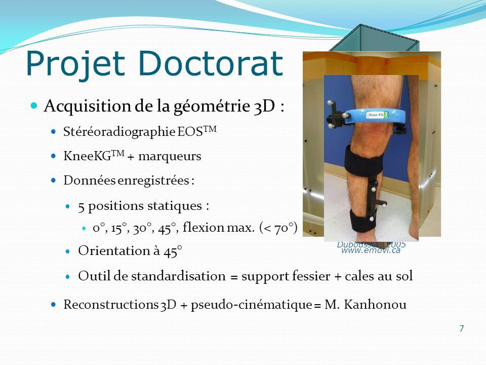 Support fessier ajustable Cales Acquisition de la géométrie 3D : Stéréoradiographie EOS TM KneeKG TM + marqueurs Données enregistrées : 5 positions st